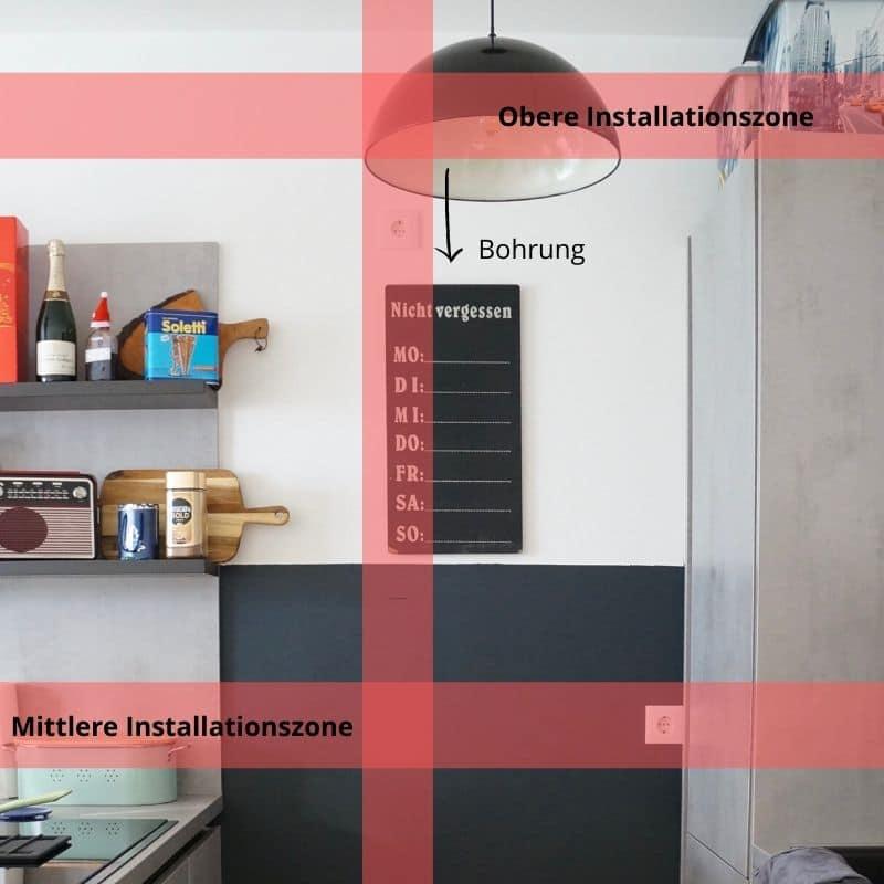 Abbildung der Installationszonen in der Küche